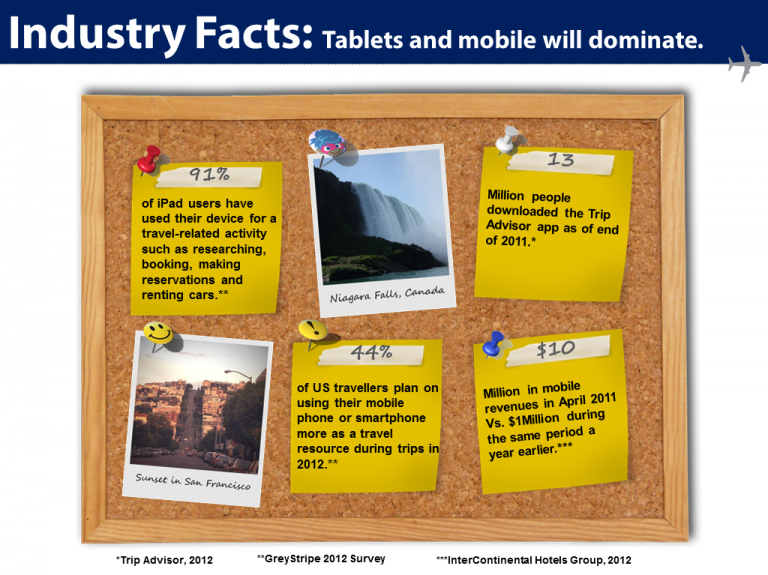 industry facts tackboard